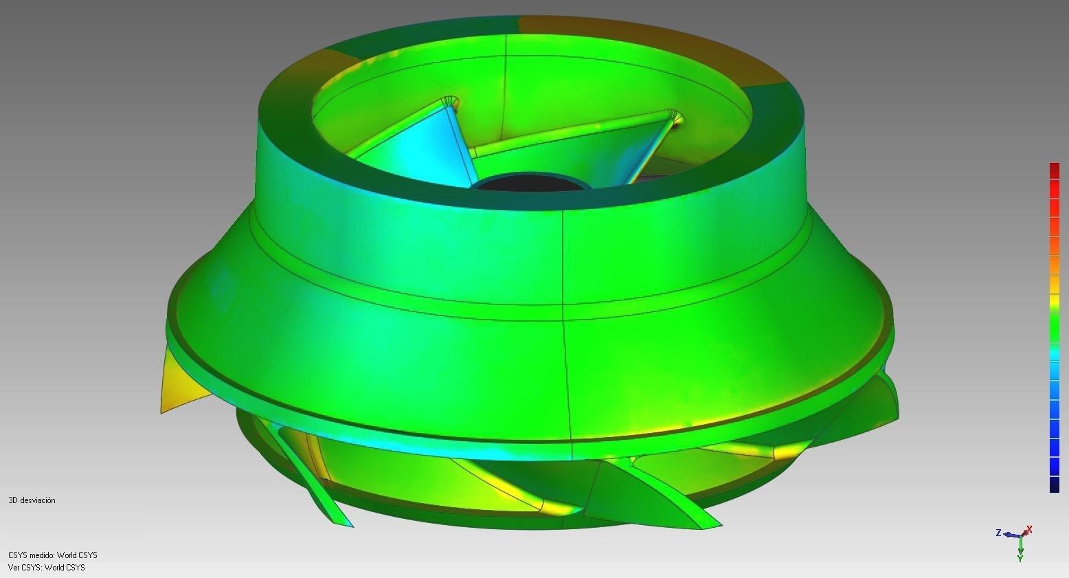 Ingeniería inversa componentes bombeo